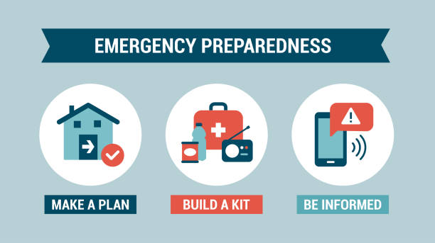 Spring - Emergency Preparedness Infographic