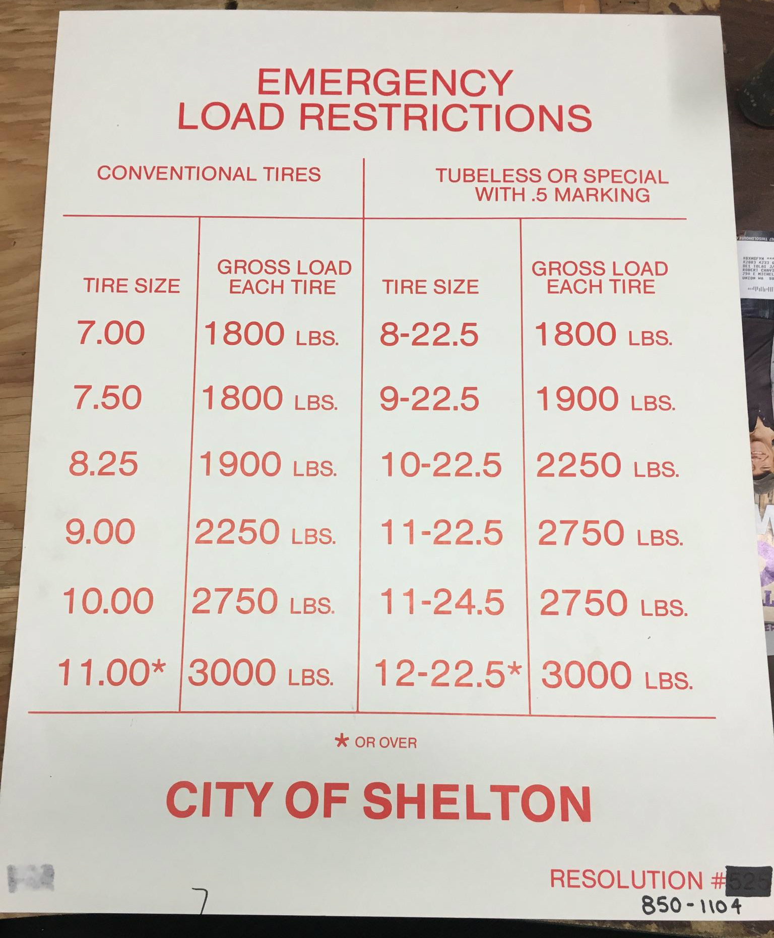 Emergency Load Restrictions Chart
