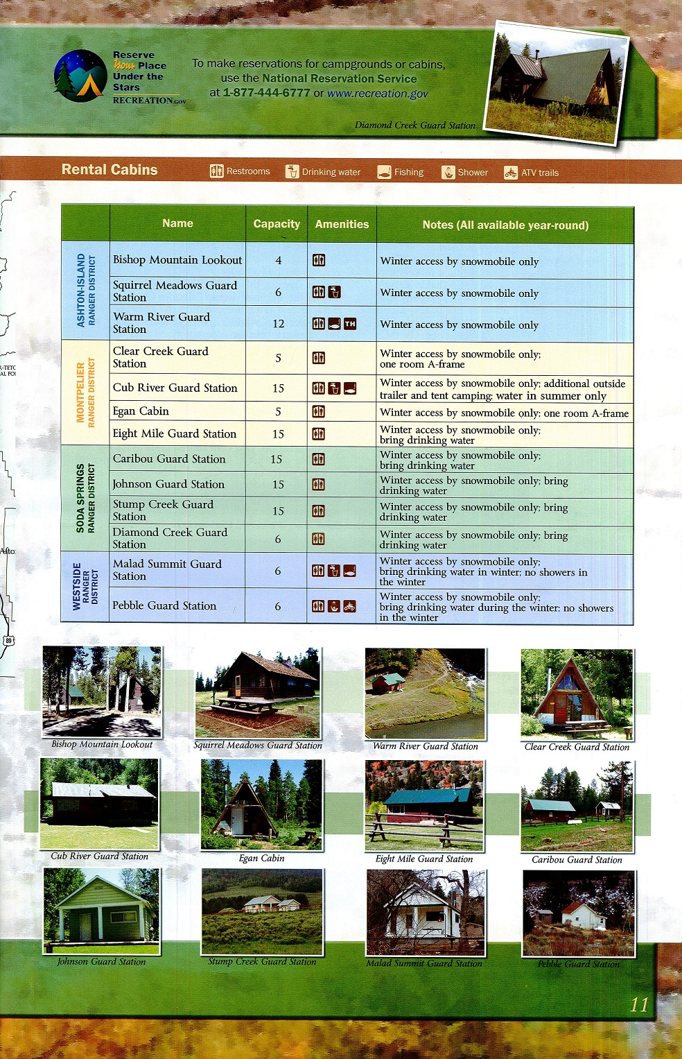 Forest_Service_Guide_Page_11