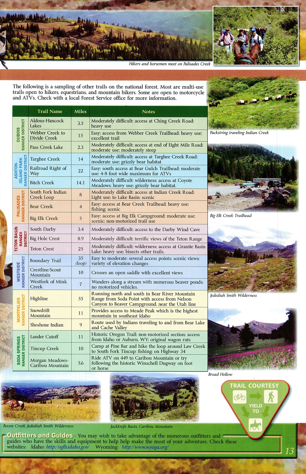 Forest_Service_Guide_Page_13
