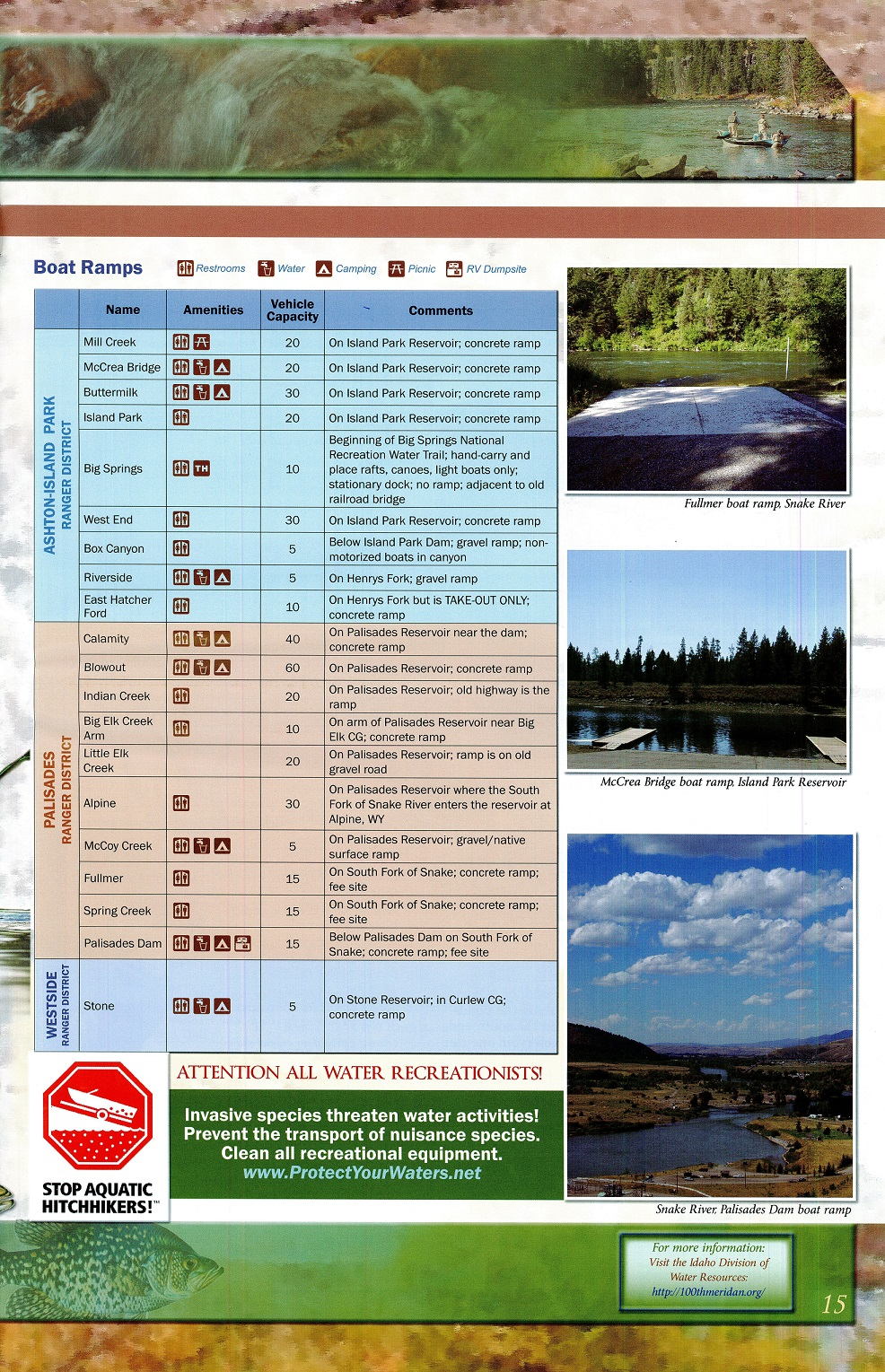 Forest_Service_Guide_Page_15