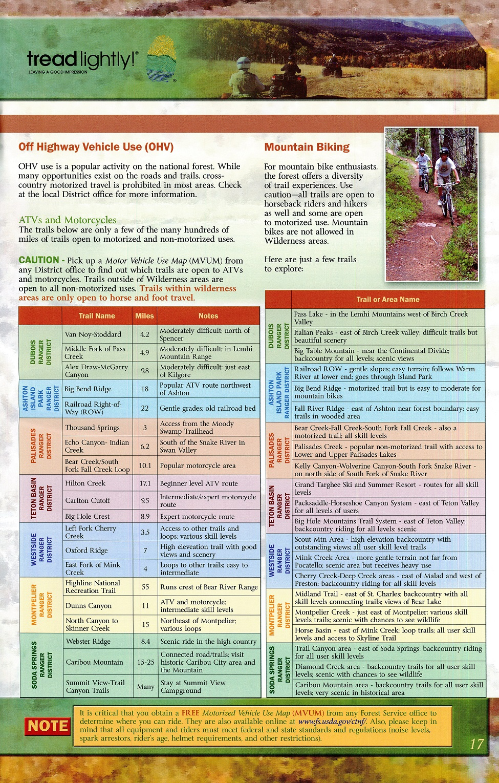 Forest_Service_Guide_Page_17