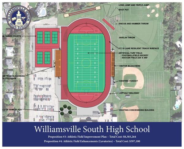 Athletic Improvement Project
